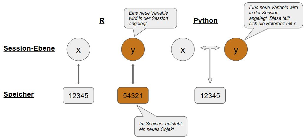 PythonVsR